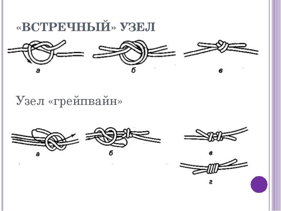 Схемы вязания туристических узлов с названиями 77