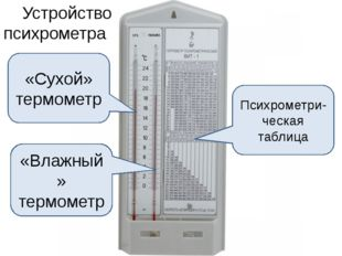 «Сухой» термометр «Влажный» термометр Психрометри-ческая таблица Устройство п