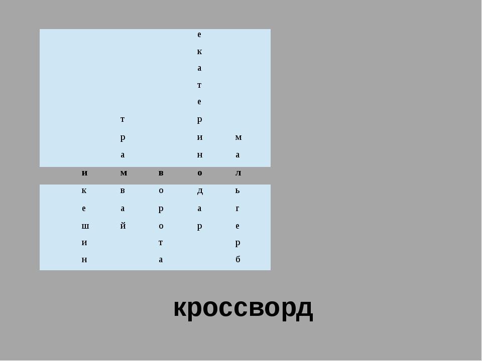кроссворд  е к а т е т р р и м а н а и м в о л к в о д ь е а р а г ш й о р е...
