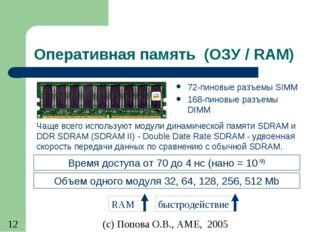 Оперативная память (ОЗУ / RAM) 72-пиновые разъемы SIMM 168-пиновые разъемы DI