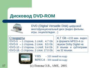 Дисковод DVD-ROM DVD (Digital Versatile Disk) цифровой многофункциональный ди