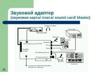 Звуковой адаптер (звуковая карта/ плата/ sound card/ blaster) (с) Попова О.В.