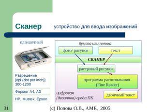 Сканер устройство для ввода изображений планшетный Разрешение [dpi (dot per i