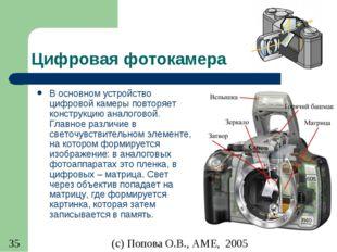 Цифровая фотокамера В основном устройство цифровой камеры повторяет конструкц