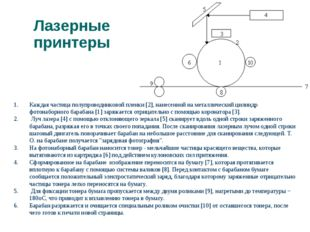 Лазерные принтеры Каждая частица полупроводниковой пленки [2], нанесенной на