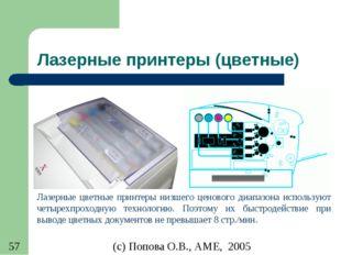Лазерные принтеры (цветные) Лазерные цветные принтеры низшего ценового диапаз