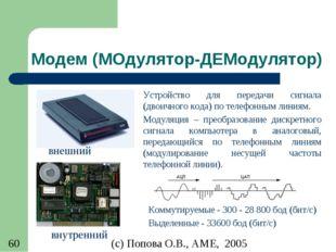 Модем (МОдулятор-ДЕМодулятор) Устройство для передачи сигнала (двоичного кода