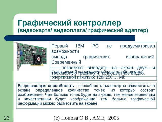 Графический контроллер (видеокарта/ видеоплата/ графический адаптер) Разрешаю...