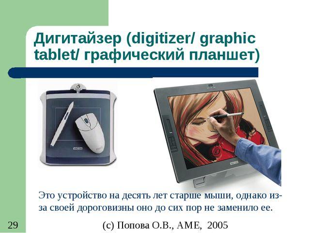 Дигитайзер (digitizer/ graphic tablet/ графический планшет) Это устройство на...