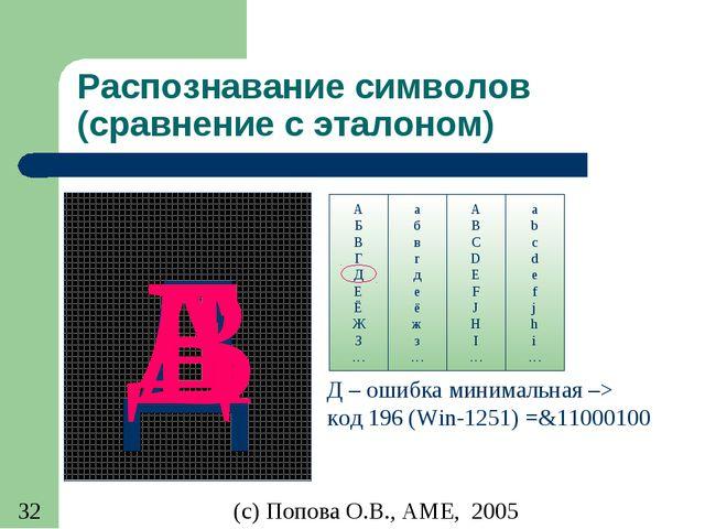 Распознавание символов (сравнение с эталоном) Д А Б В Г Д Е Ё Ж З … A B C D E...