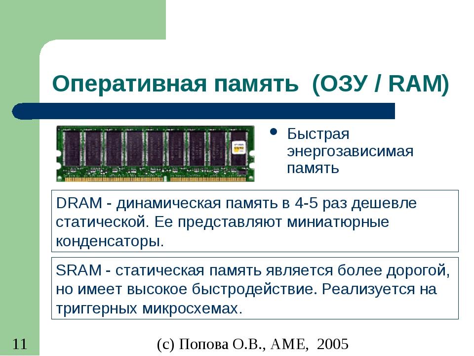 Оперативная память (ОЗУ / RAM) Быстрая энергозависимая память SRAM - статичес...
