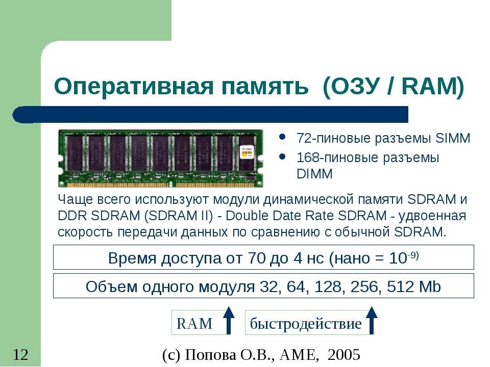 Оперативная память (ОЗУ / RAM) 72-пиновые разъемы SIMM 168-пиновые разъемы DI...