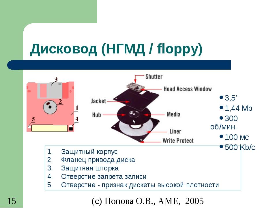 Дисковод (НГМД / floppy) 3,5'' 1,44 Mb 300 об/мин. 100 мс 500 Kb/c Защитный к...