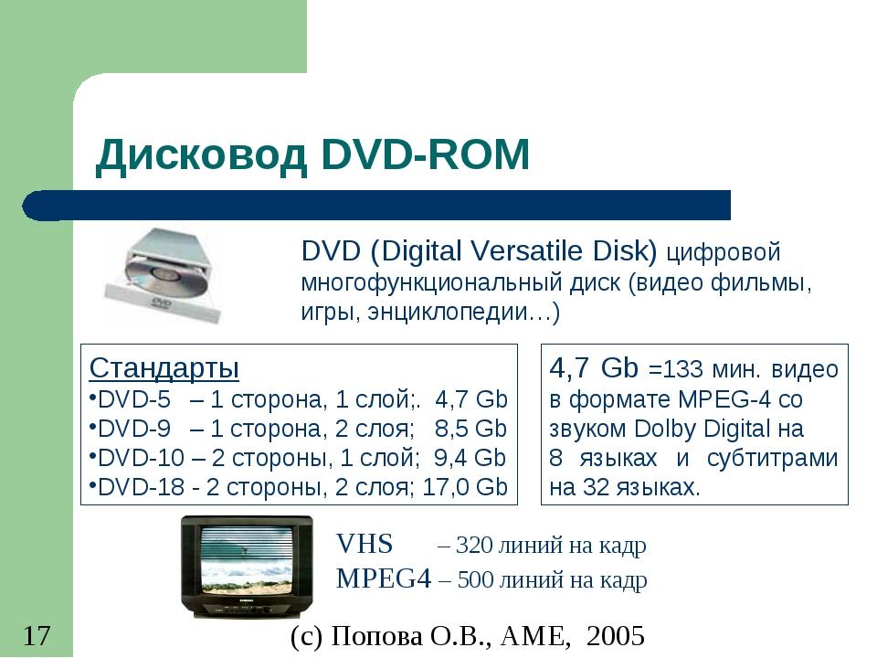 Дисковод DVD-ROM DVD (Digital Versatile Disk) цифровой многофункциональный ди...