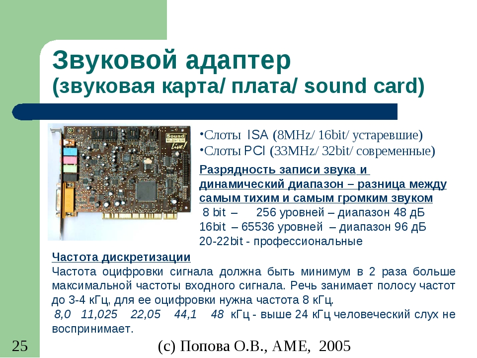 Звуковой адаптер (звуковая карта/ плата/ sound card) Слоты ISA (8MHz/ 16bit/...