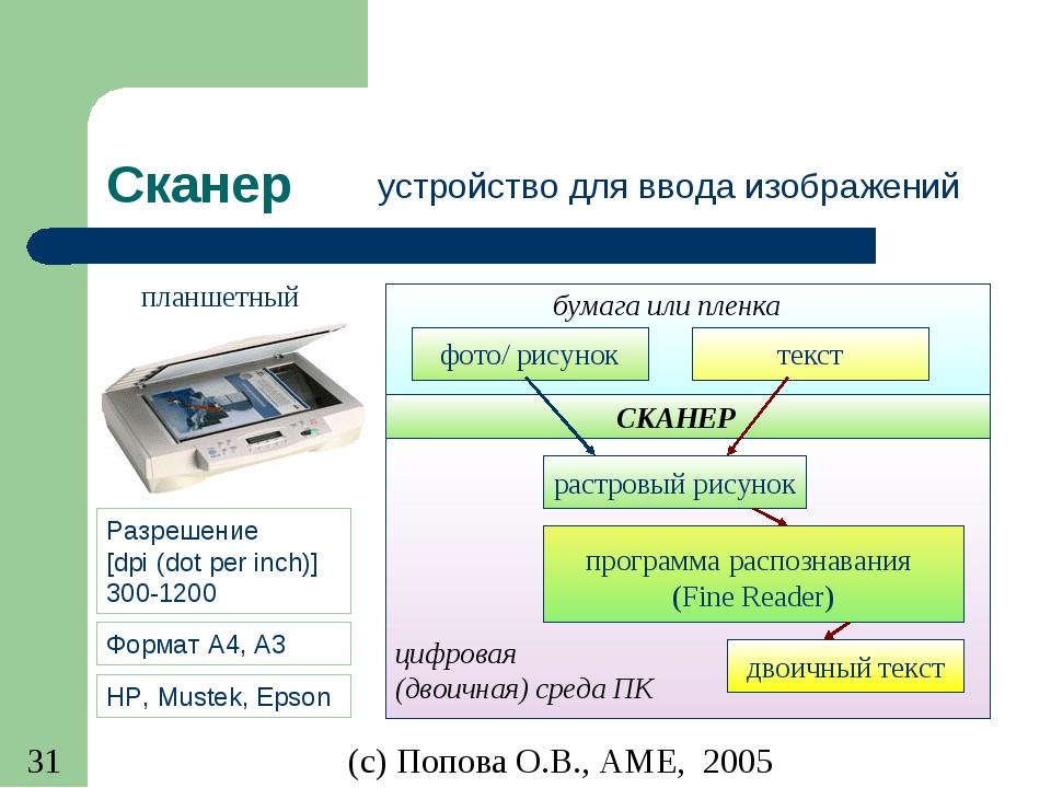 Сканер устройство для ввода изображений планшетный Разрешение [dpi (dot per i...