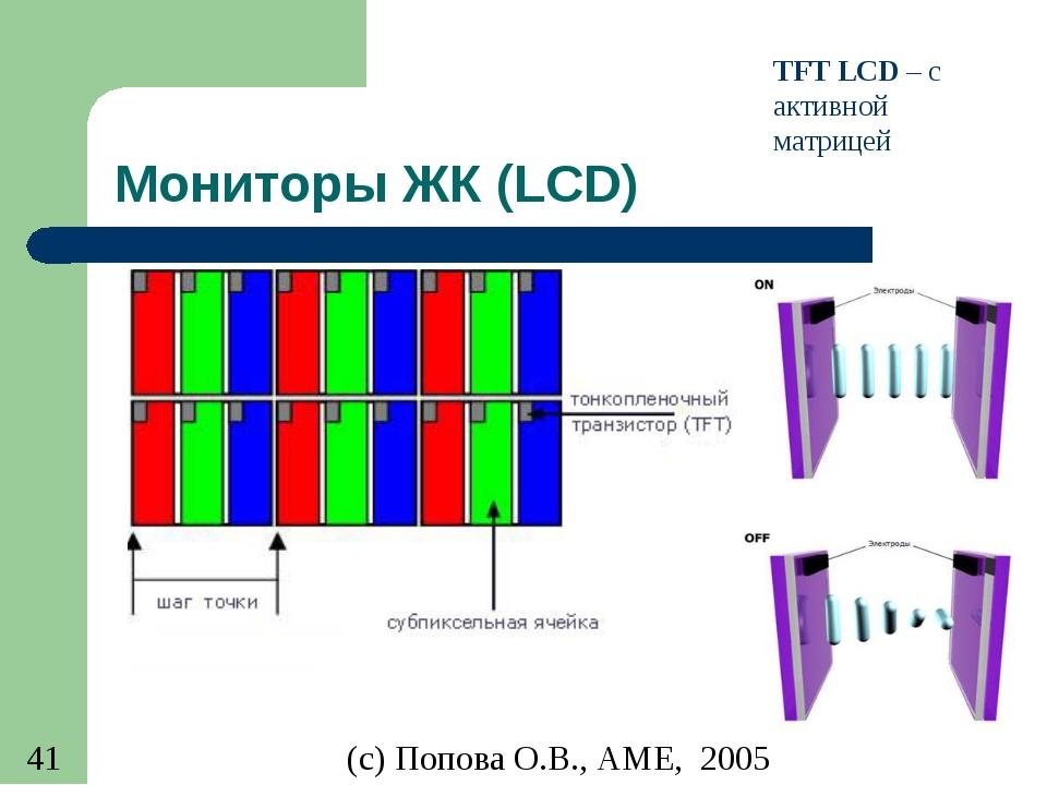 Мониторы ЖК (LCD) TFT LCD – с активной матрицей (с) Попова О.В., AME, 2005