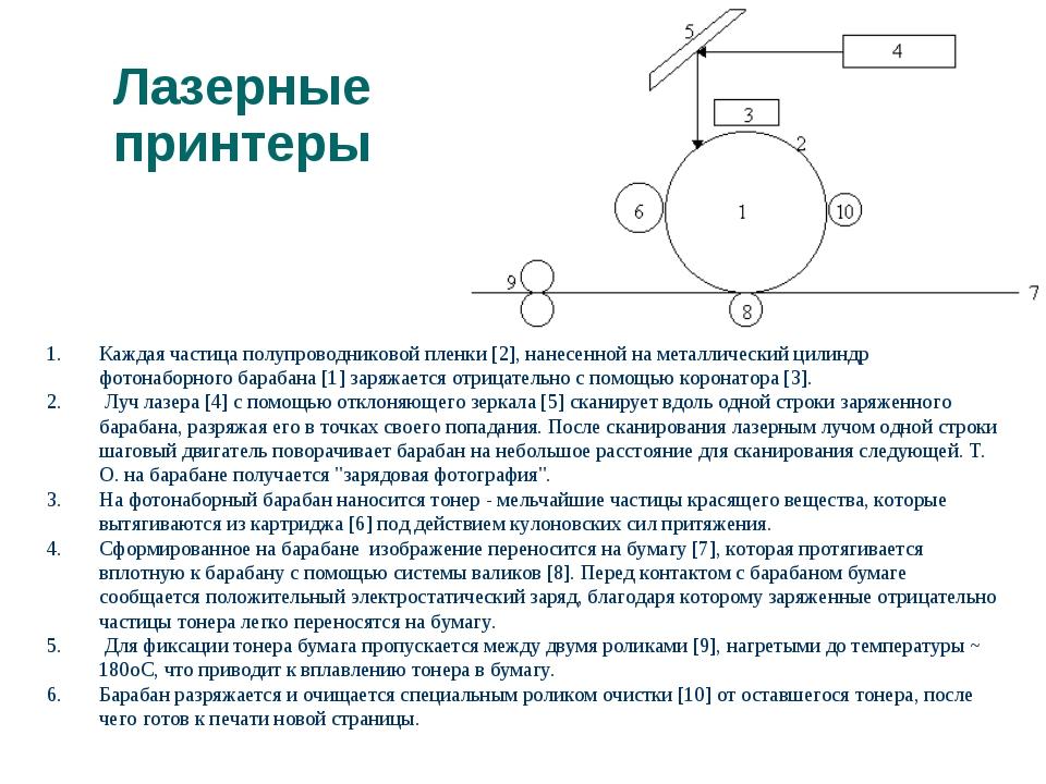 Лазерные принтеры Каждая частица полупроводниковой пленки [2], нанесенной на...