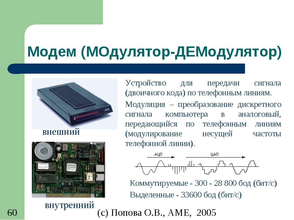 Модем (МОдулятор-ДЕМодулятор) Устройство для передачи сигнала (двоичного кода...