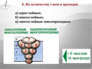 8. По количеству слоев и проходов: а) однослойные; б) многослойные; в) многос