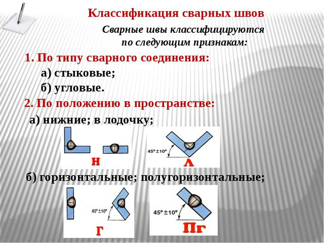 Классификация сварных швов Сварные швы классифицируются по следующим признака...