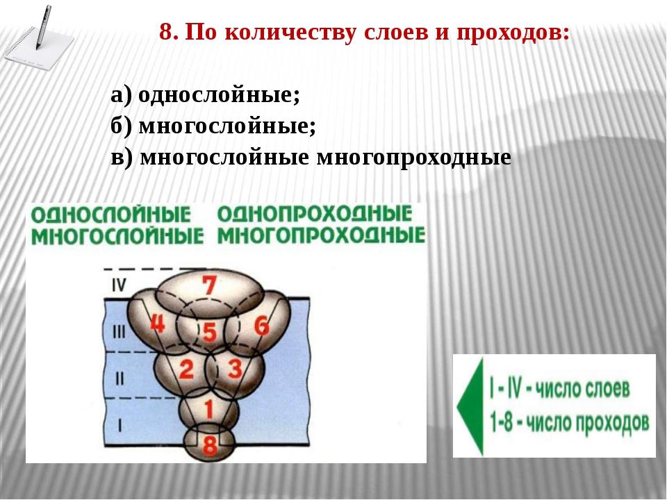 8. По количеству слоев и проходов: а) однослойные; б) многослойные; в) многос...