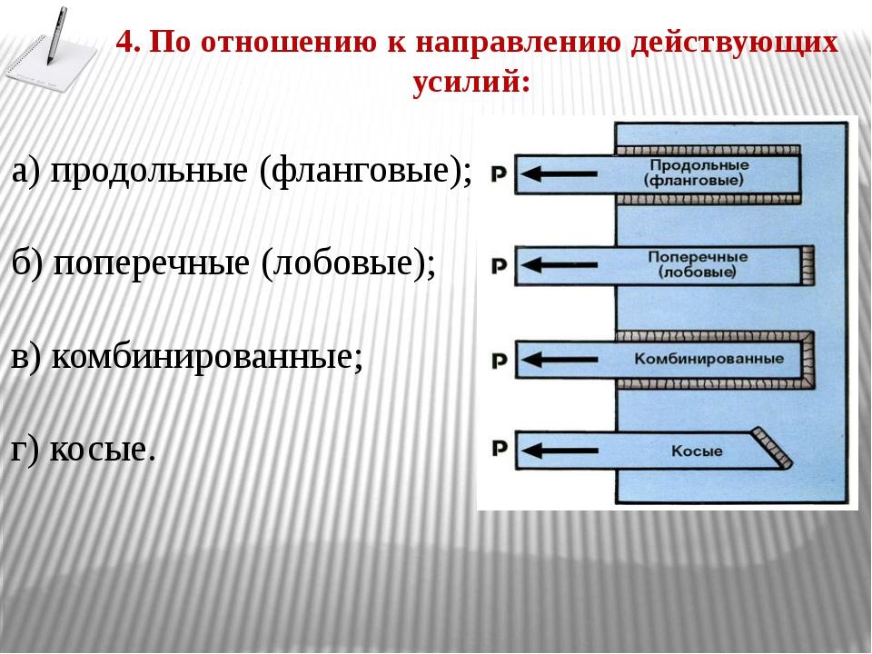 4. По отношению к направлению действующих усилий: а) продольные (фланговые);...