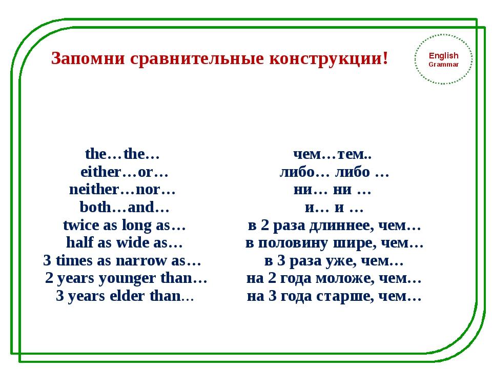 English Grammar Запомни сравнительные конструкции! the…the… еither…or… neith...