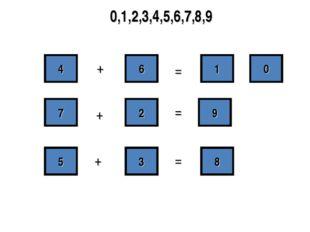 0,1,2,3,4,5,6,7,8,9 4 1 = + 6 0 7 5 3 2 8 9 + + = =
