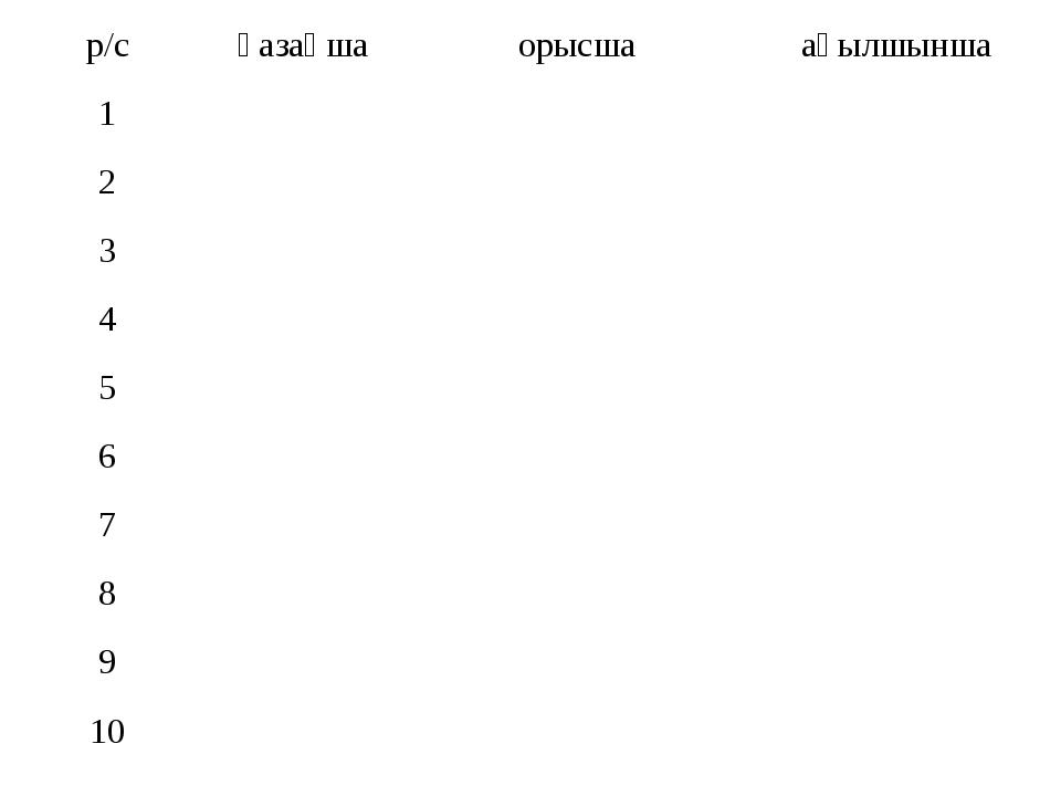 р/сқазақшаорысшаағылшынша 1 2 3 4 5 6 7 8 9 10