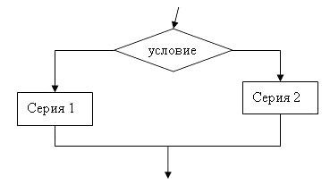 http://sch666.edu.ru/images/stories/tests/informatika/9/v1_10.JPG