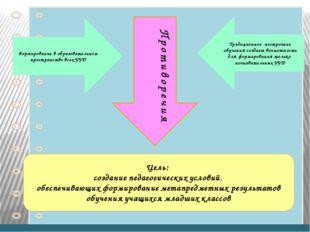 Противоречия Формирование в образовательном пространстве всех УУД Традиционно