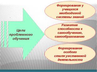 Структура проблемного урока Цель: Знание Введение Воспроизведение Создание п