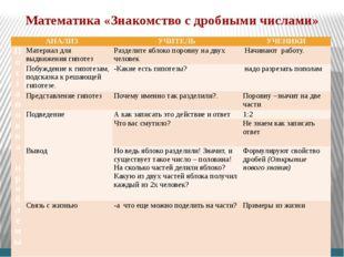 Урок русского языка по теме «Самостоятельные и служебные части речи» АНАЛИЗ