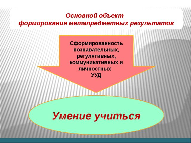 Сформированность познавательных, регулятивных, коммуникативных и личностных...
