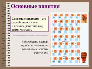 Основные понятия Система счисления – это способ записи чисел и правила действ