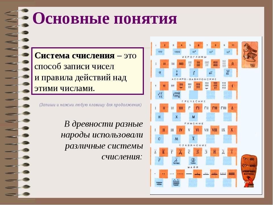 Основные понятия Система счисления – это способ записи чисел и правила действ...