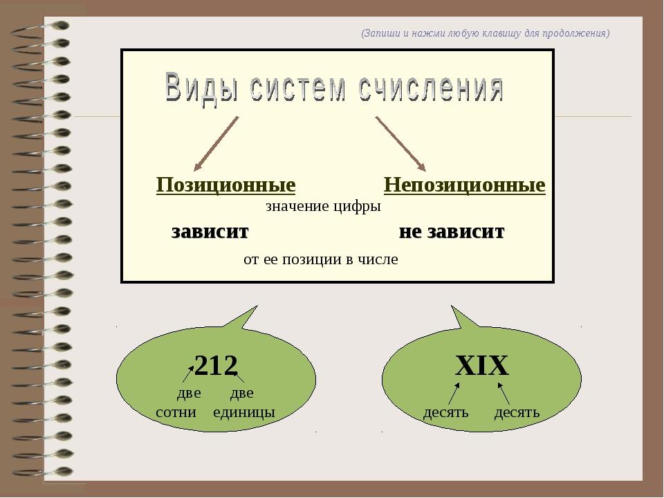 Позиционные Непозиционные значение цифры зависит не зависит от ее позиции в ч...