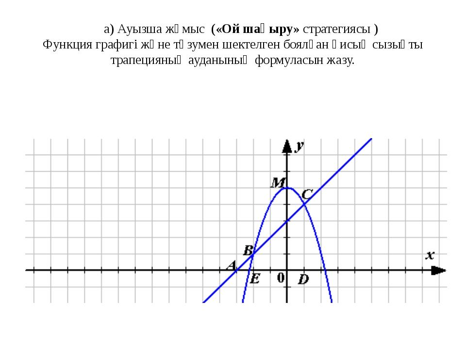 а) Ауызша жұмыс («Ой шақыру» стратегиясы ) Функция графигі және түзумен шект...