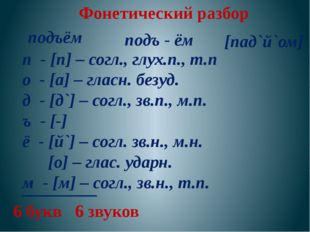 Фонетический разбор подъём подъ - ём п - [п] – согл., глух.п., т.п о - [а] –