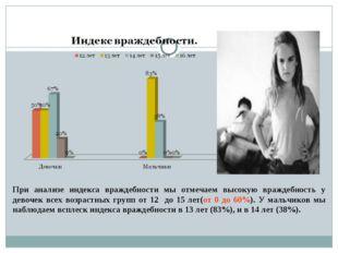 При анализе индекса враждебности мы отмечаем высокую враждебность у девочек в