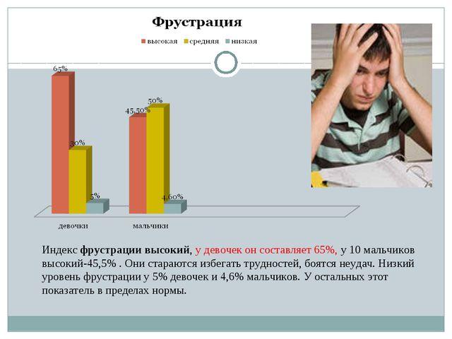 Индекс фрустрации высокий, у девочек он составляет 65%, у 10 мальчиков высоки...