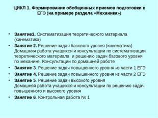 ЦИКЛ 1. Формирование обобщенных приемов подготовки к ЕГЭ (на примере раздела