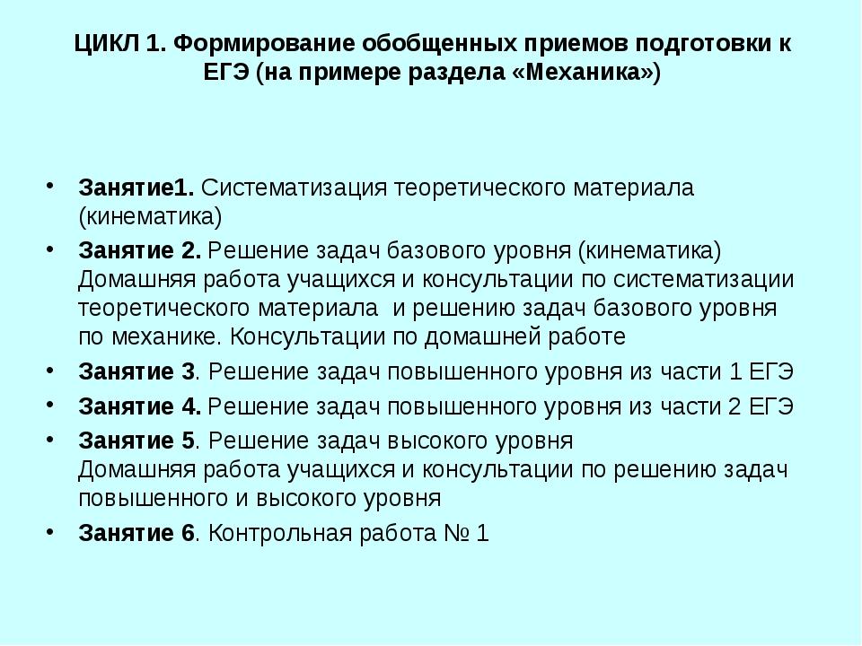 ЦИКЛ 1. Формирование обобщенных приемов подготовки к ЕГЭ (на примере раздела...