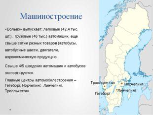 Машиностроение «Вольво» выпускает: легковые (42,4 тыс. шт.), грузовые (46 тыс