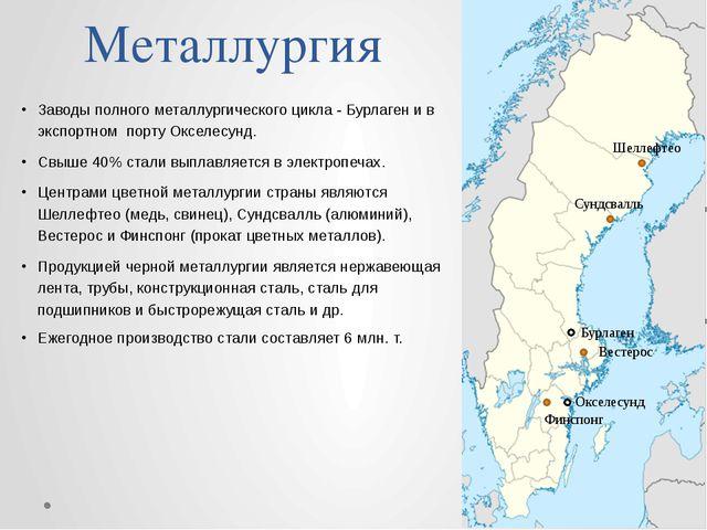 Металлургия Заводы полного металлургического цикла - Бурлаген и в экспортном...