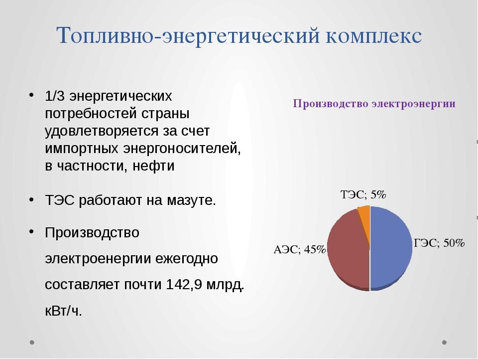 Топливно-энергетический комплекс 1/3 энергетических потребностей страны удовл...