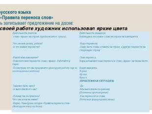 Урок русского языка Тема: «Правила переноса слов» Учитель записывает предложе