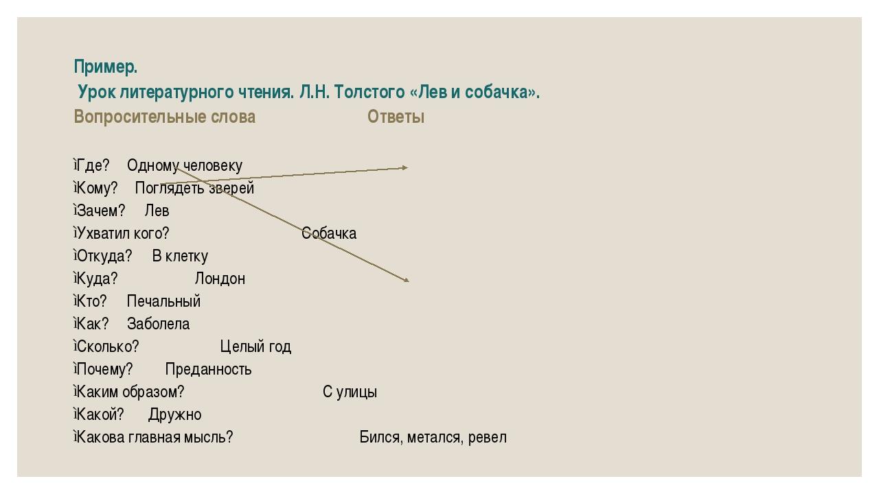 Пример. Урок литературного чтения. Л.Н. Толстого «Лев и собачка». Вопросител...
