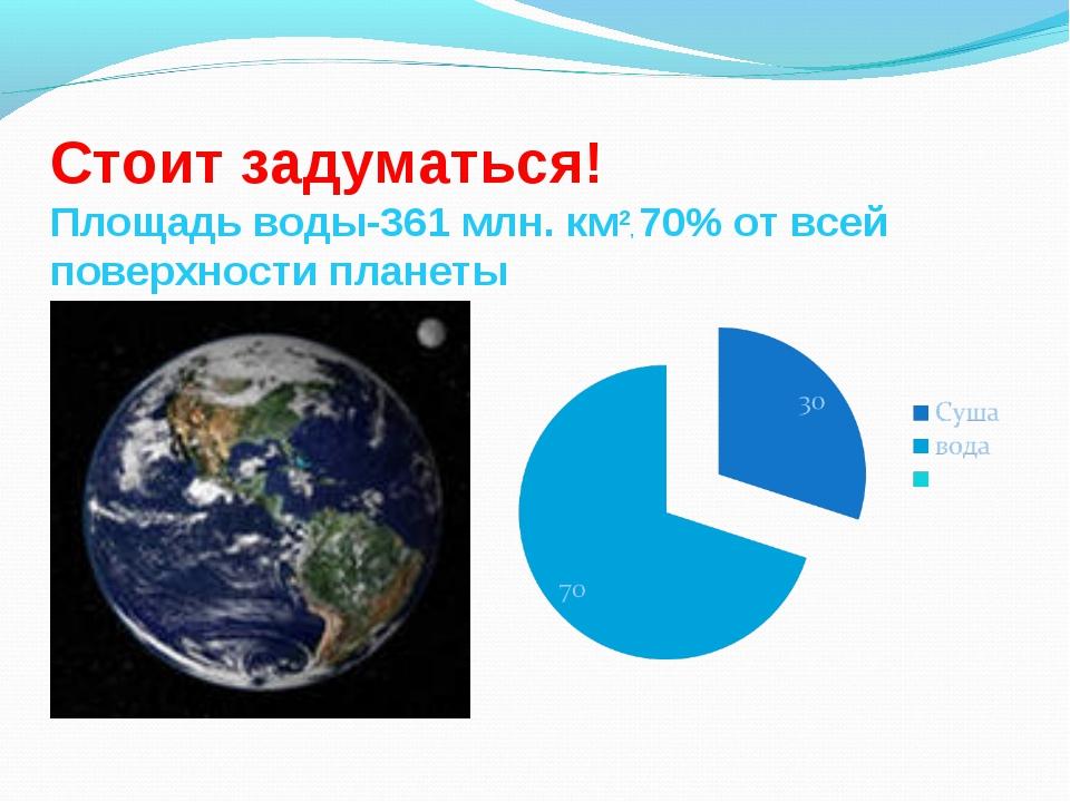 Стоит задуматься! Площадь воды-361 млн. км2, 70% от всей поверхности планеты
